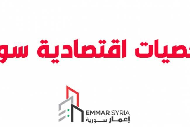 شخصيات اقتصادية سورية : من هو عبد الرحيم رحال